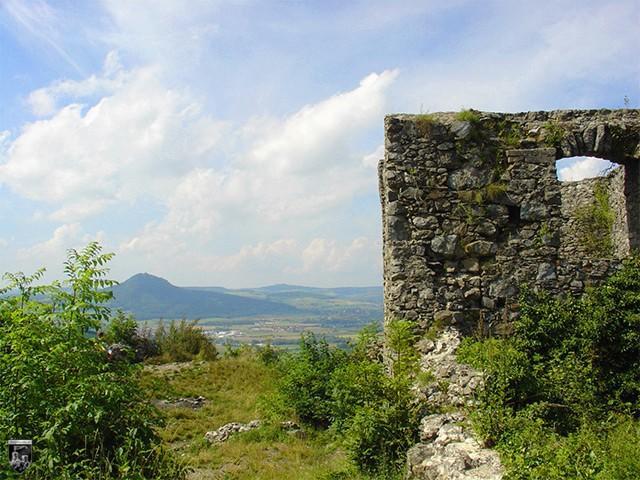 Burg Mägdeburg, Mägdeberg